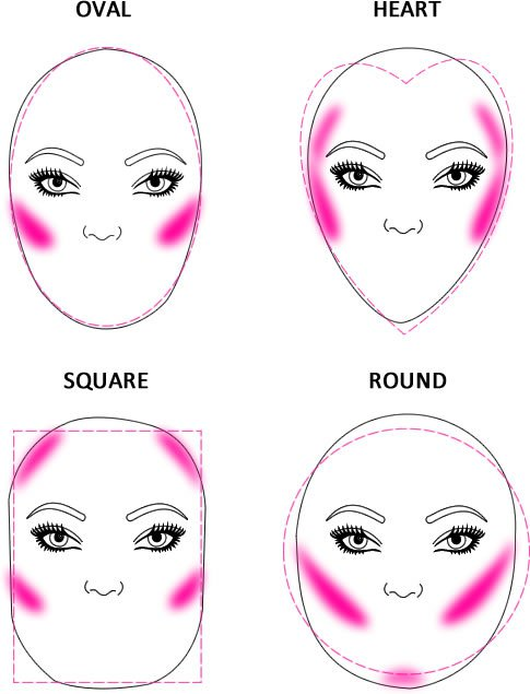 edf4f_How-to-Apply-Blush-According-to-Face-Shape